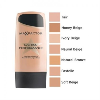 max-maxfactor-performance